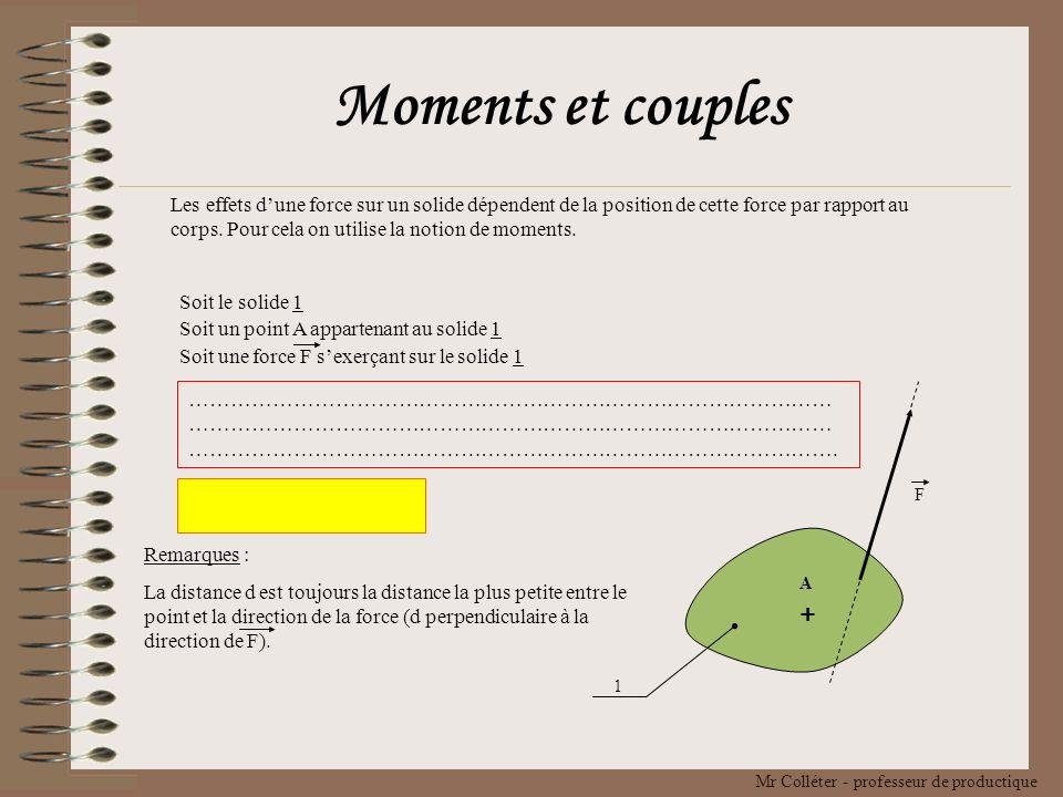 Moments et couples