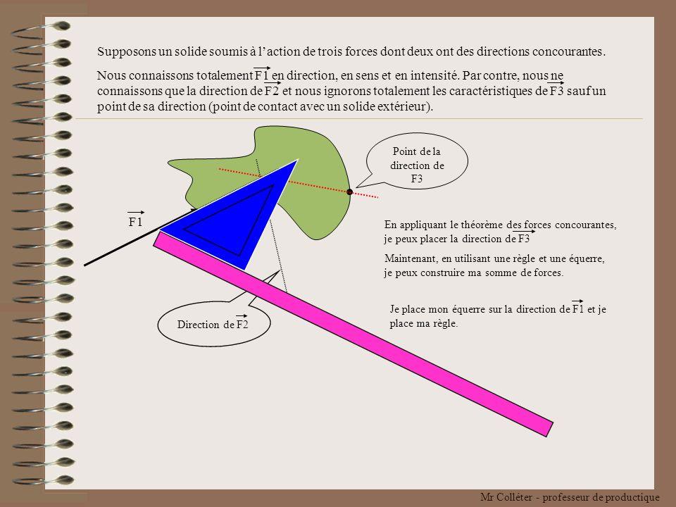 Point de la direction de F3