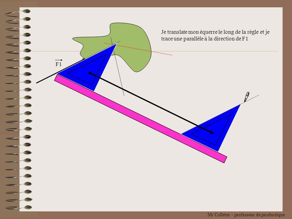 F1 Je translate mon équerre le long de la règle et je trace une parallèle à la direction de F1 