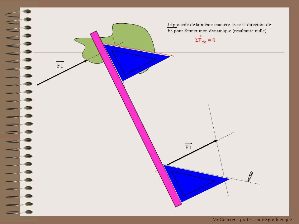 Je procède de la même manière avec la direction de F3 pour fermer mon dynamique (résultante nulle)