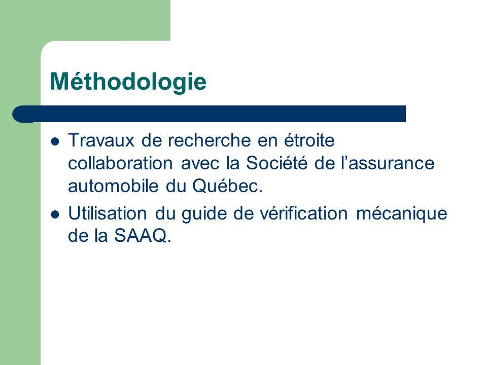 Méthodologie Travaux de recherche en étroite collaboration avec la Société de l'assurance automobile du Québec.