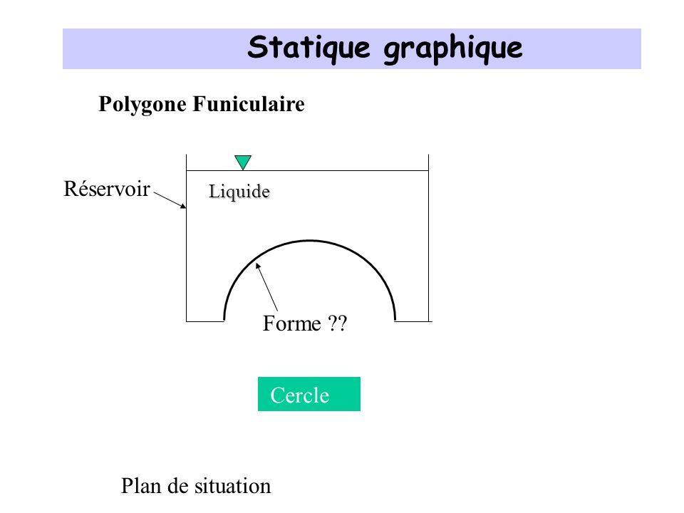 Statique graphique Polygone Funiculaire Réservoir Forme Cercle