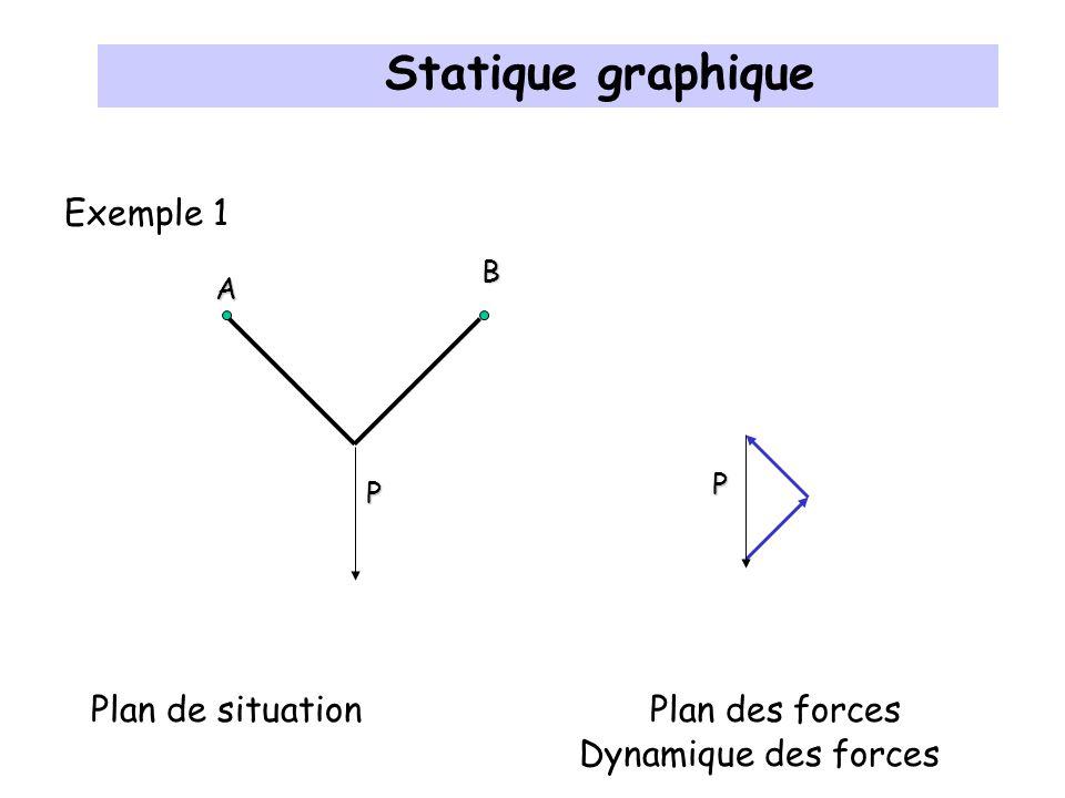 Statique graphique Exemple 1 Plan de situation Plan des forces