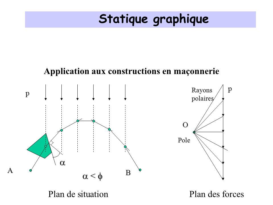 Statique graphique Application aux constructions en maçonnerie 