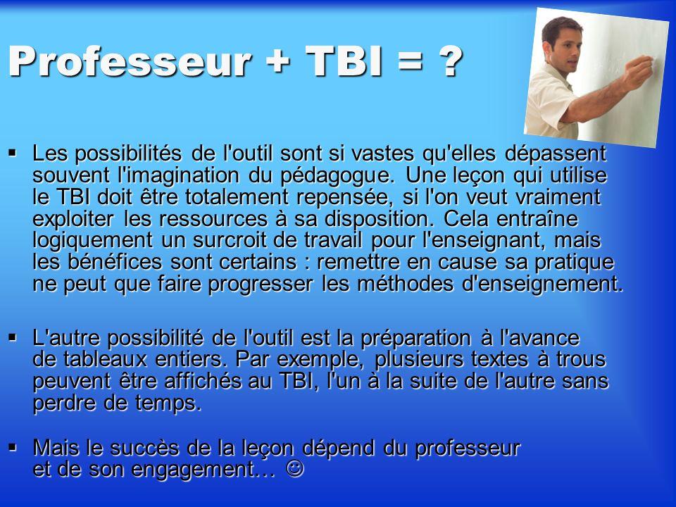 Professeur + TBI =
