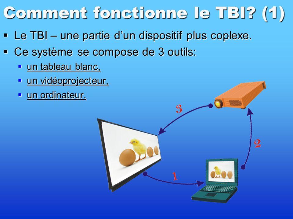 Comment fonctionne le TBI (1)