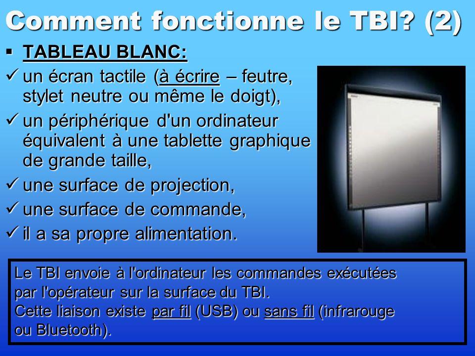 Comment fonctionne le TBI (2)