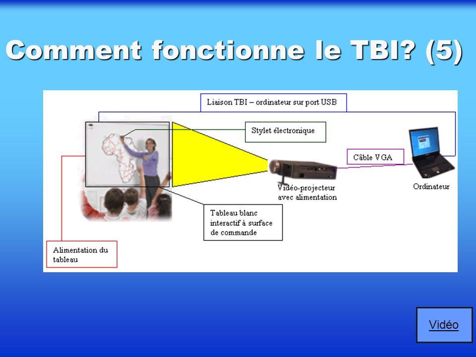 Comment fonctionne le TBI (5)