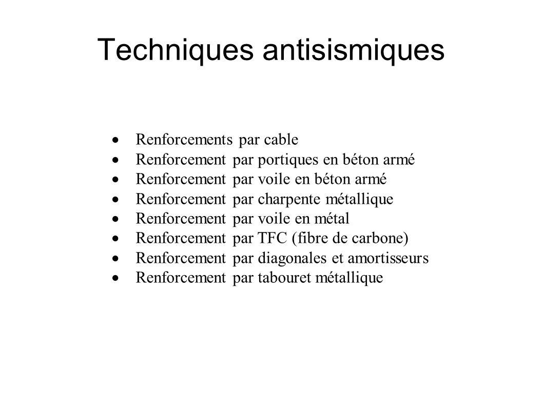 Techniques antisismiques