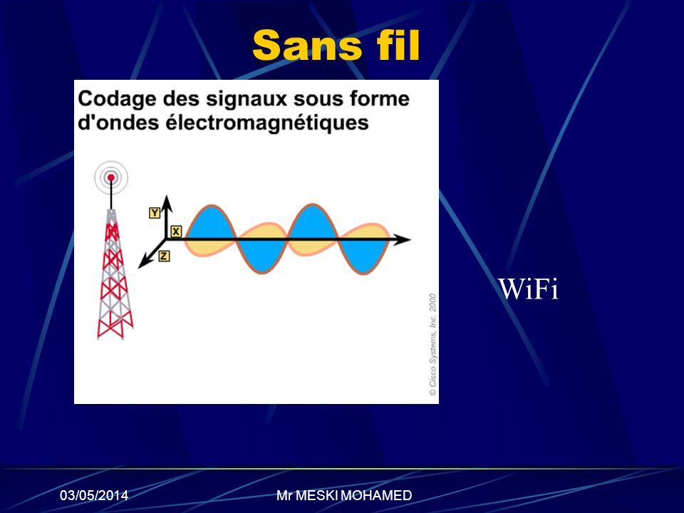 Sans fil WiFi 30/03/2017 Mr MESKI MOHAMED