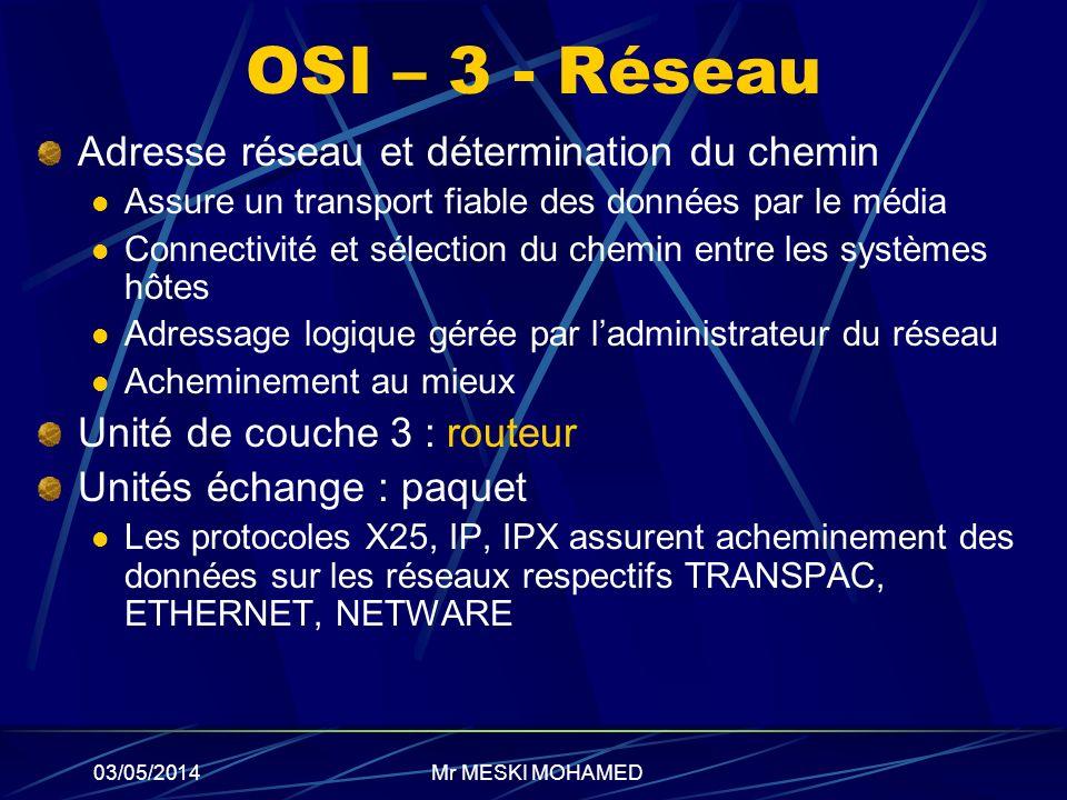 OSI – 3 - Réseau Adresse réseau et détermination du chemin