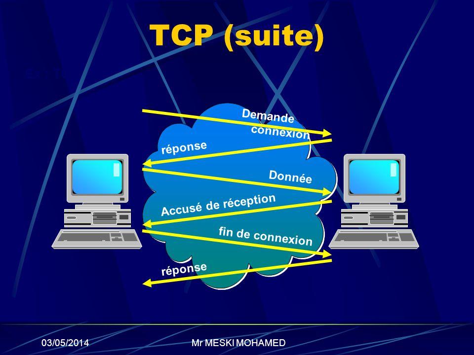 TCP (suite) Ex : TCP Demande de connexion réponse Donnée