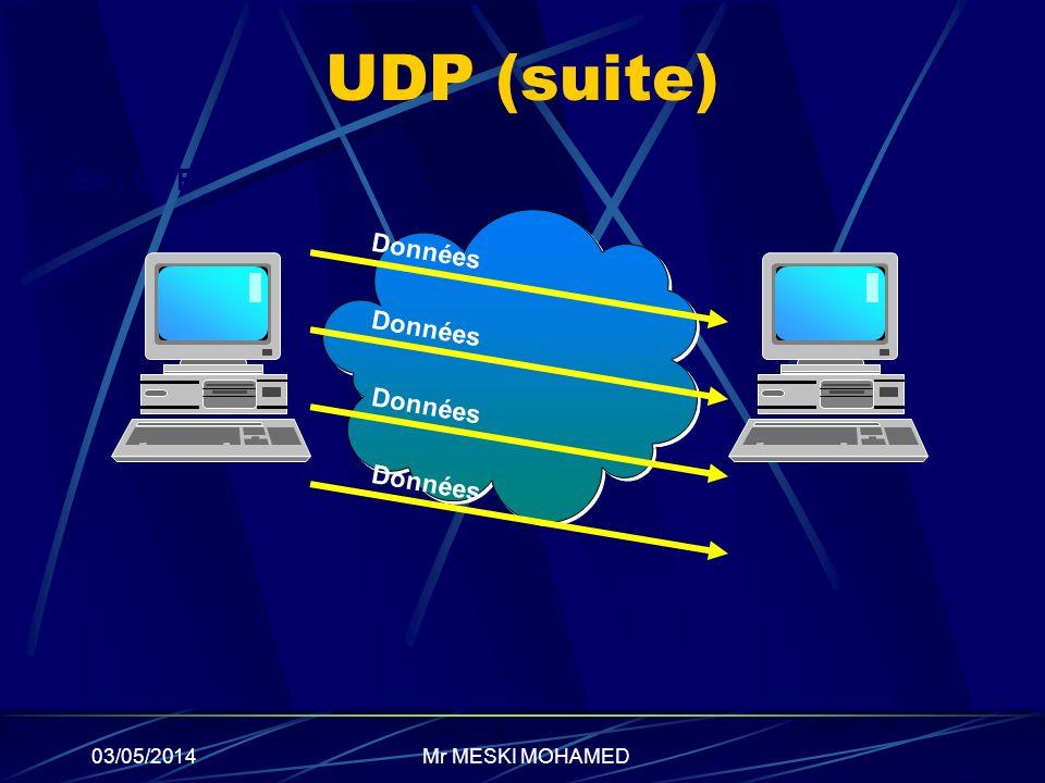 UDP (suite) Ex : UDP Données Données Données Données 30/03/2017