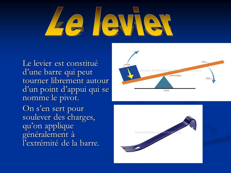 Le levier Le levier est constitué d'une barre qui peut tourner librement autour d'un point d'appui qui se nomme le pivot.