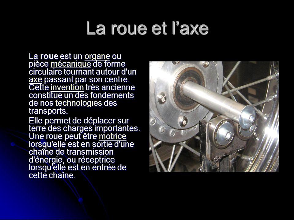 La roue et l'axe