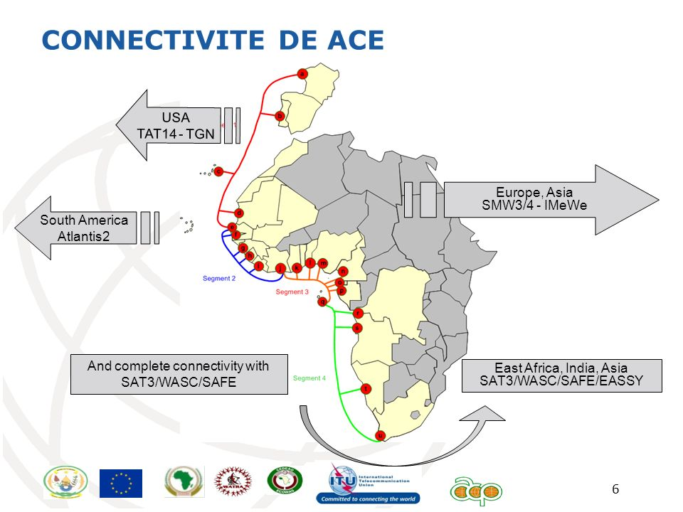 CONNECTIVITE DE ACE Europe TAT14 - TGN USA TAT14 - TGN