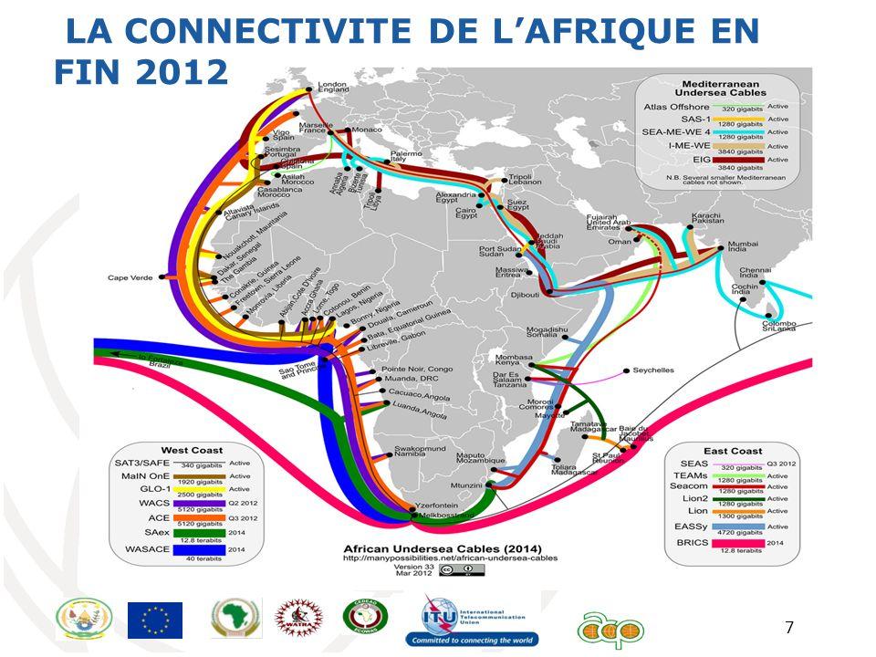 LA CONNECTIVITE DE L'AFRIQUE EN FIN 2012