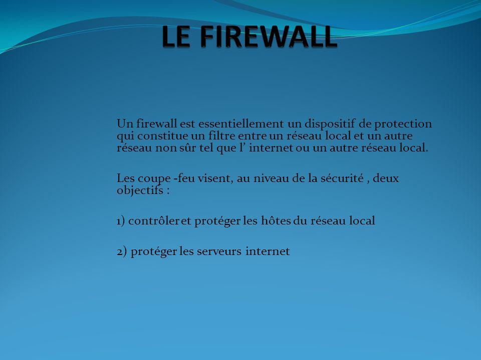 LE FIREWALL