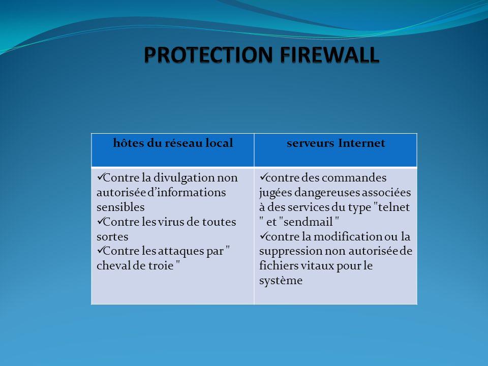 PROTECTION FIREWALL hôtes du réseau local serveurs Internet