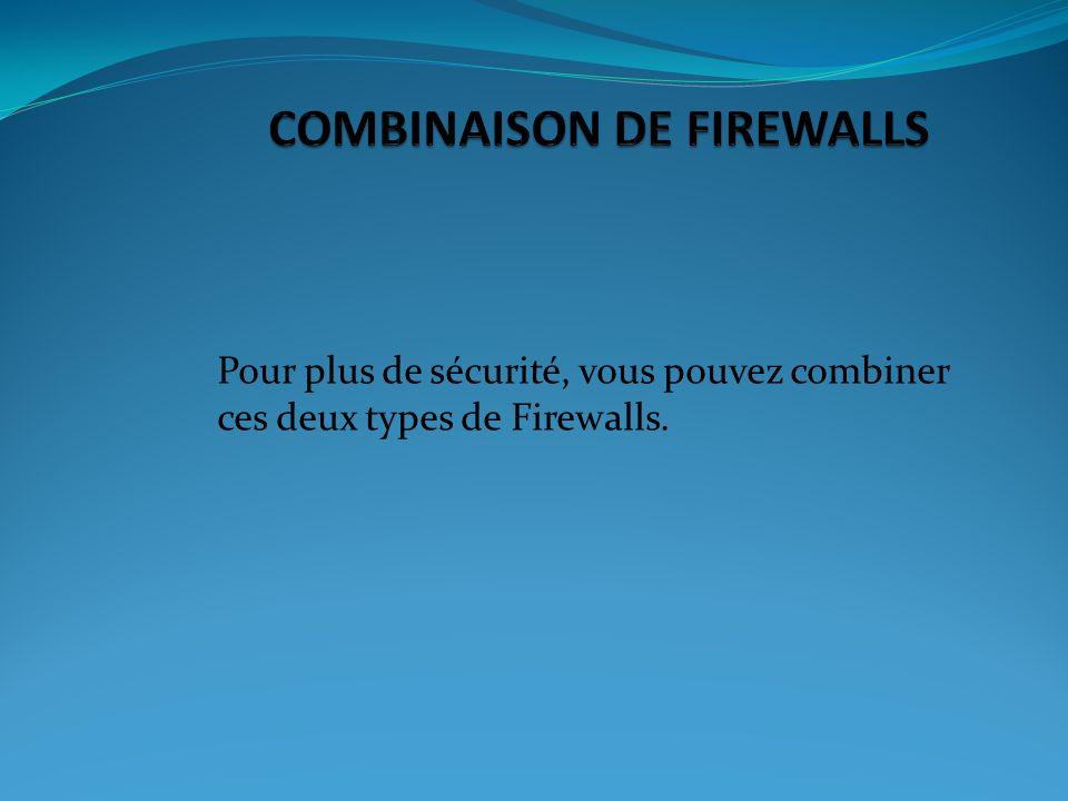 COMBINAISON DE FIREWALLS