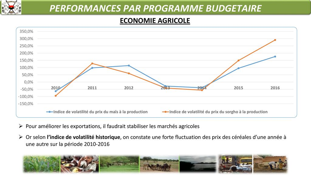 PERFORMANCES PAR PROGRAMME BUDGETAIRE