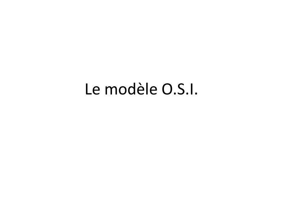 Le modèle O.S.I.