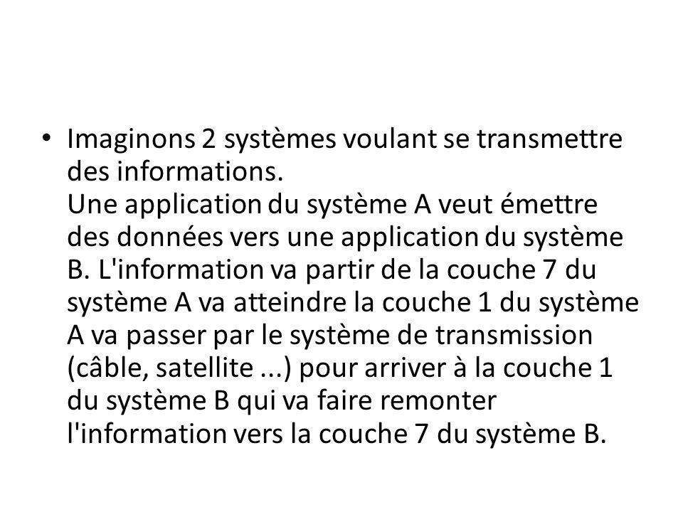 Imaginons 2 systèmes voulant se transmettre des informations