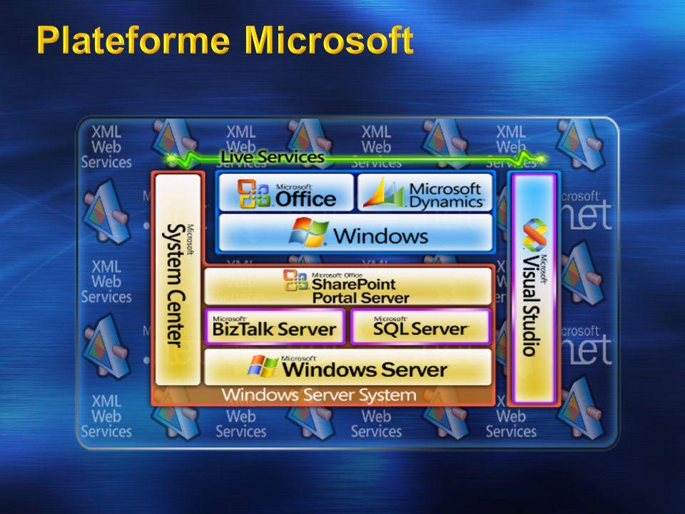 Plateforme Microsoft