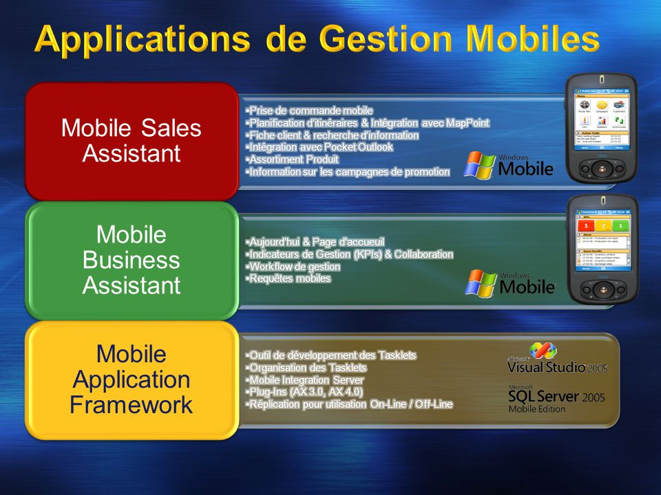 Applications de Gestion Mobiles