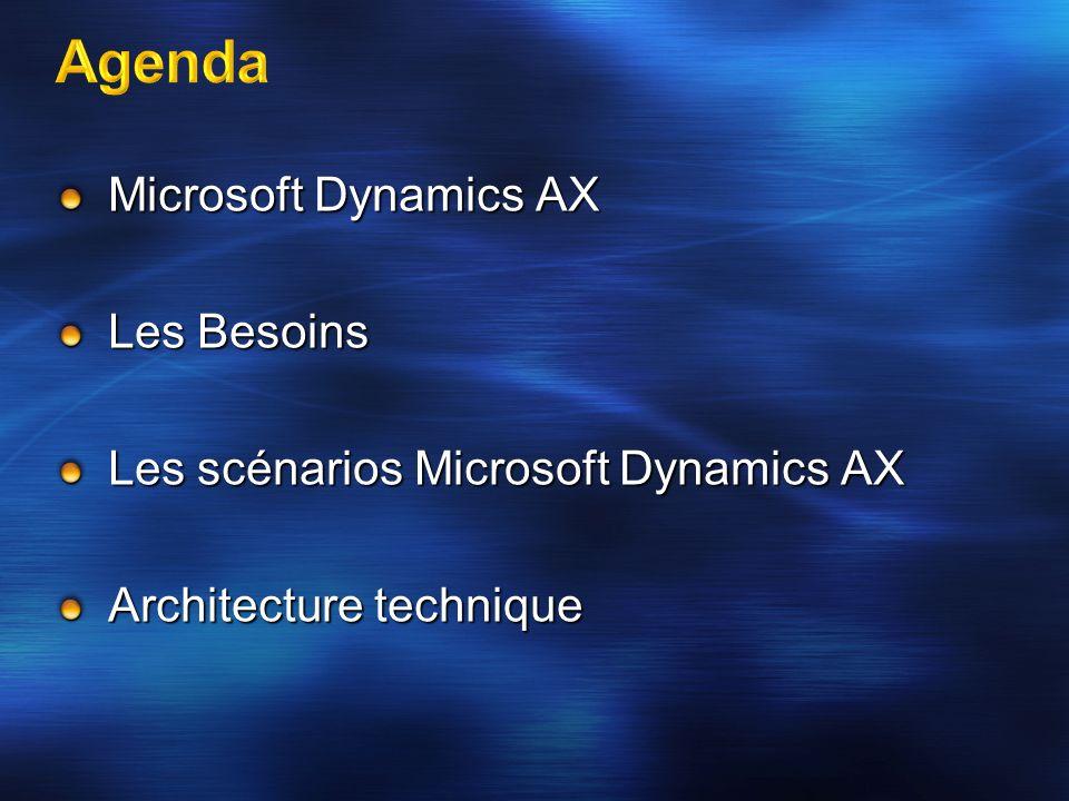 Agenda Microsoft Dynamics AX Les Besoins