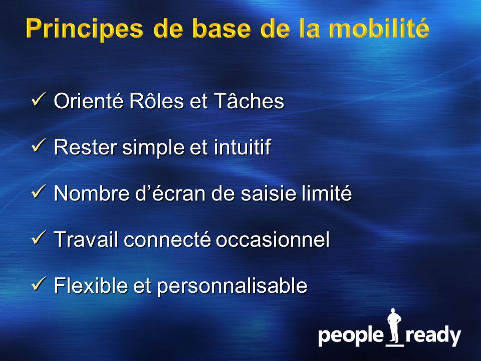 Principes de base de la mobilité