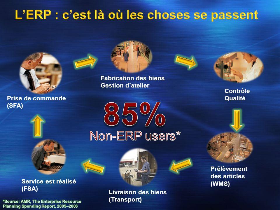 L'ERP : c'est là où les choses se passent
