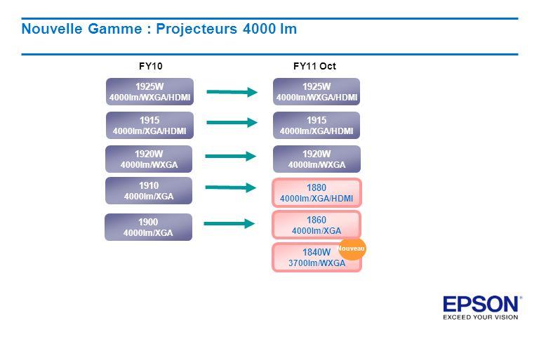 Nouvelle Gamme : Projecteurs 4000 lm