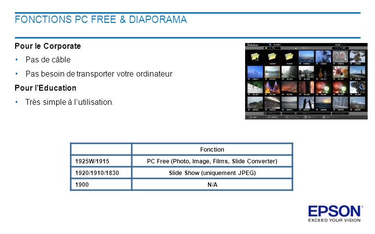 FONCTIONS PC FREE & DIAPORAMA