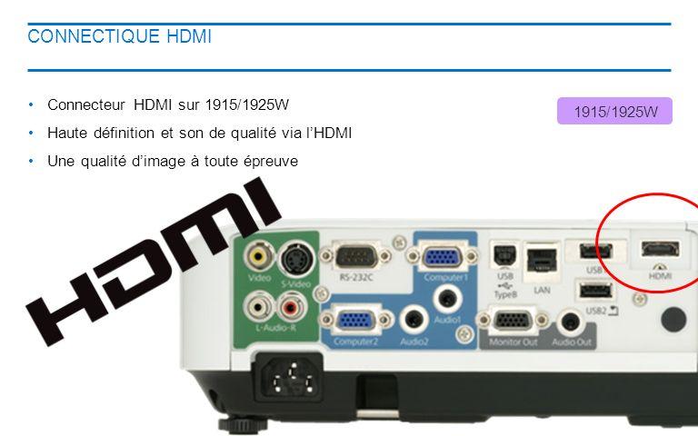 CONNECTIQUE HDMI Connecteur HDMI sur 1915/1925W 1915/1925W
