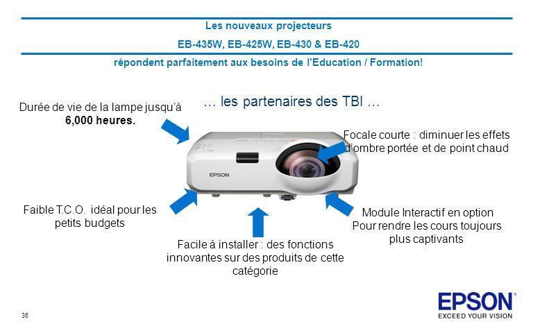 … les partenaires des TBI …