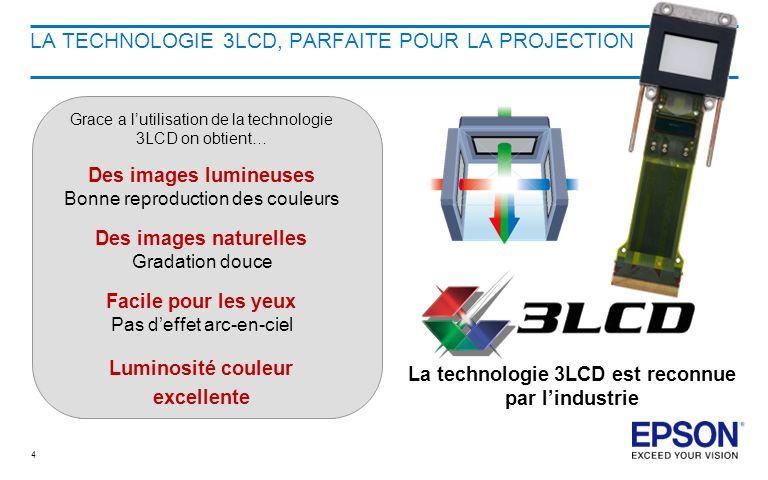 LA TECHNOLOGIE 3LCD, PARFAITE POUR LA PROJECTION