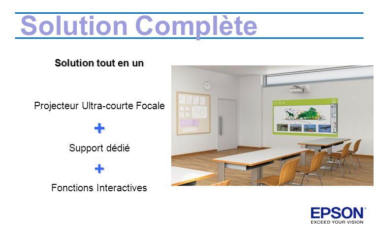 Solution Complète + Solution tout en un Projecteur Ultra-courte Focale