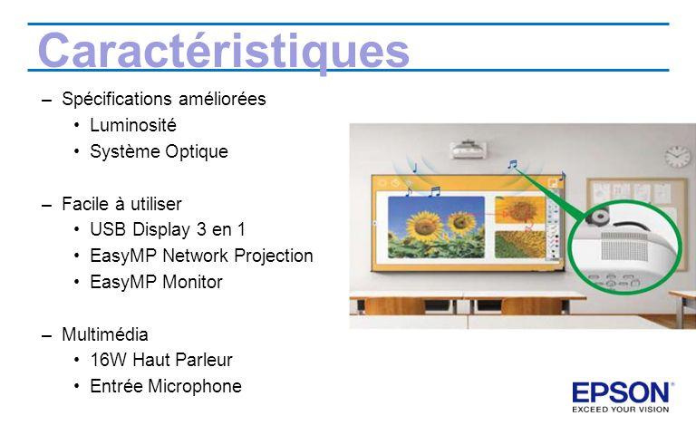 Caractéristiques Spécifications améliorées Luminosité Système Optique