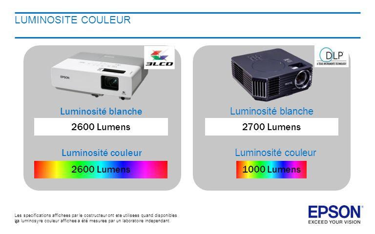 LUMINOSITE COULEUR Luminosité blanche 2600 Lumens Luminosité blanche