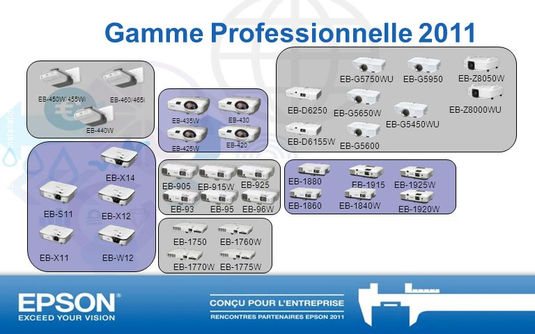 Gamme Professionnelle 2011