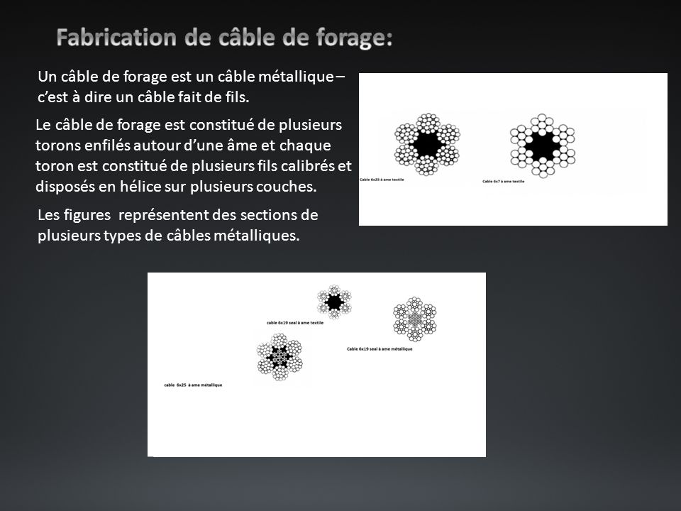 Fabrication de câble de forage: