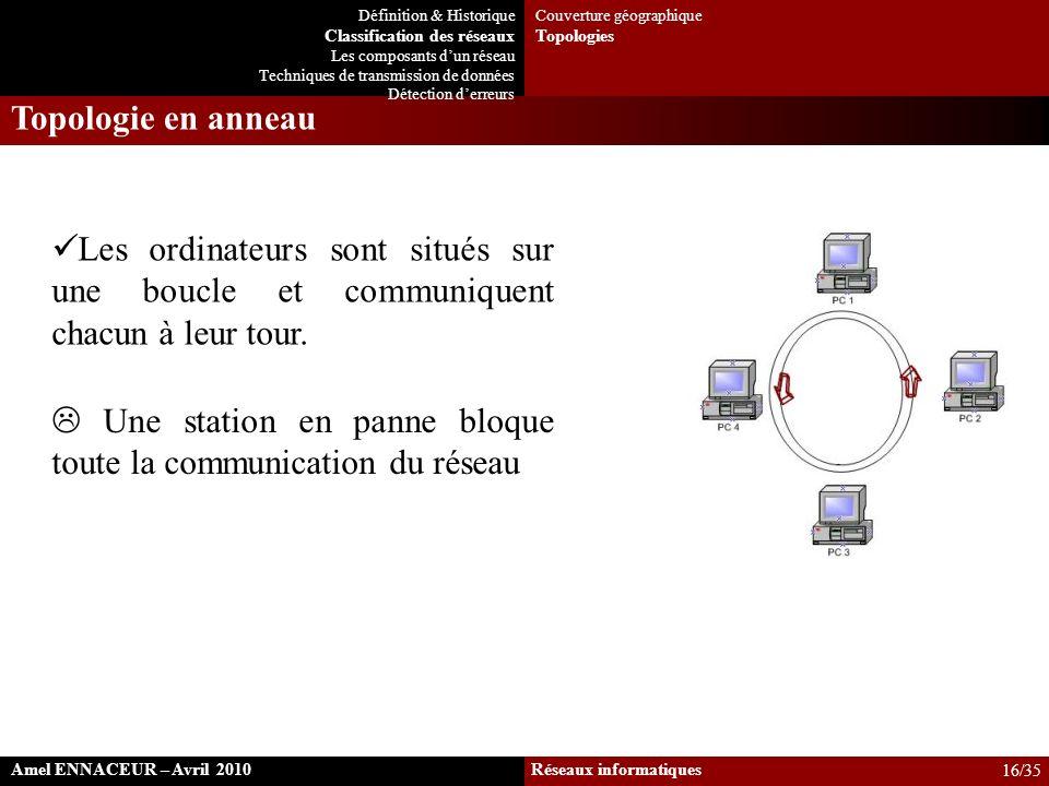  Une station en panne bloque toute la communication du réseau