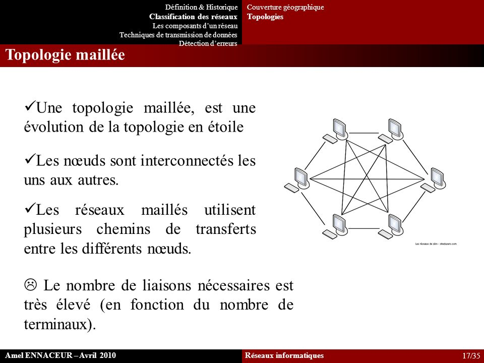 Une topologie maillée, est une évolution de la topologie en étoile