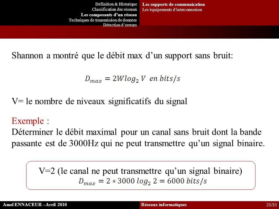 Shannon a montré que le débit max d'un support sans bruit: