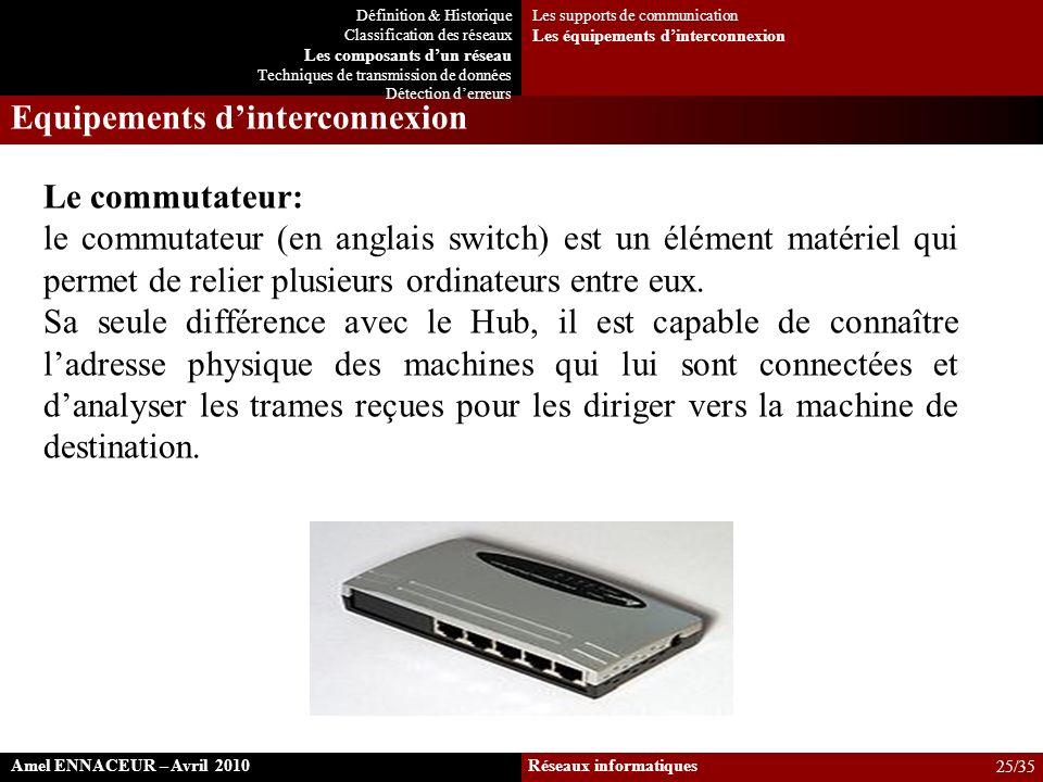 Equipements d'interconnexion