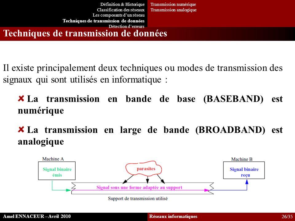 Techniques de transmission de données