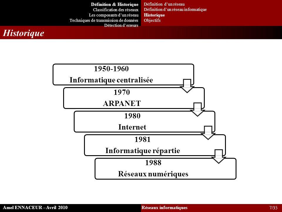 Informatique centralisée Informatique répartie
