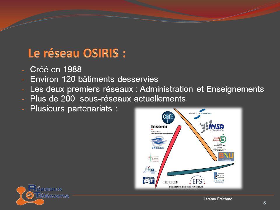 Le réseau OSIRIS : Créé en 1988 Environ 120 bâtiments desservies