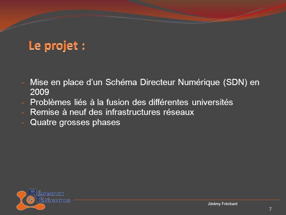 Le projet : Mise en place d'un Schéma Directeur Numérique (SDN) en 2009. Problèmes liés à la fusion des différentes universités.